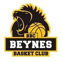 Beynes Basket Club